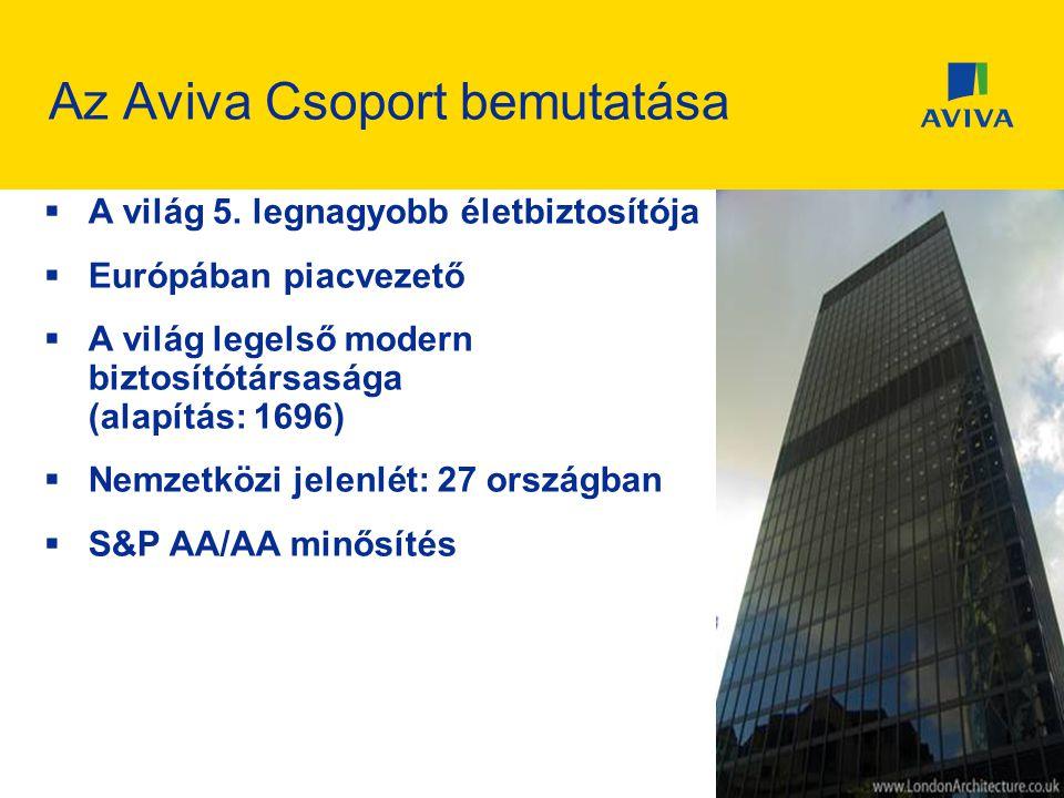 Az Aviva Csoport bemutatása  A világ 5. legnagyobb életbiztosítója  Európában piacvezető  A világ legelső modern biztosítótársasága (alapítás: 1696