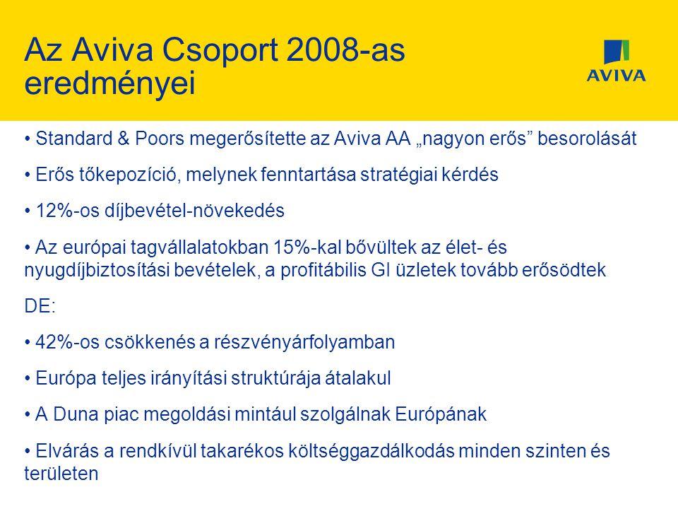 """Az Aviva Csoport 2008-as eredményei Standard & Poors megerősítette az Aviva AA """"nagyon erős"""" besorolását Erős tőkepozíció, melynek fenntartása stratég"""