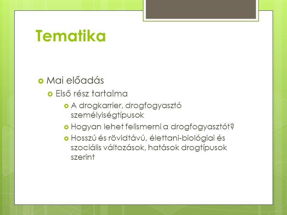 Tematika  Mai előadás  Első rész tartalma  A drogkarrier, drogfogyasztó személyiségtípusok  Hogyan lehet felismerni a drogfogyasztót?  Hosszú és