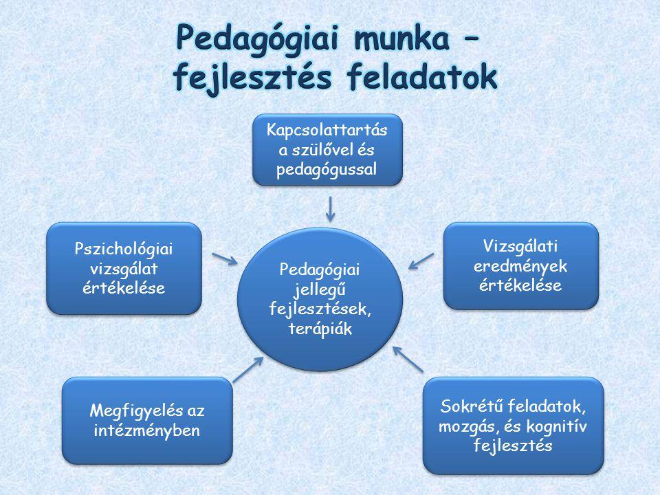 Pszichológiai vizsgálat értékelése Vizsgálati eredmények értékelése Kapcsolattartás a szülővel és pedagógussal Sokrétű feladatok, mozgás, és kognitív
