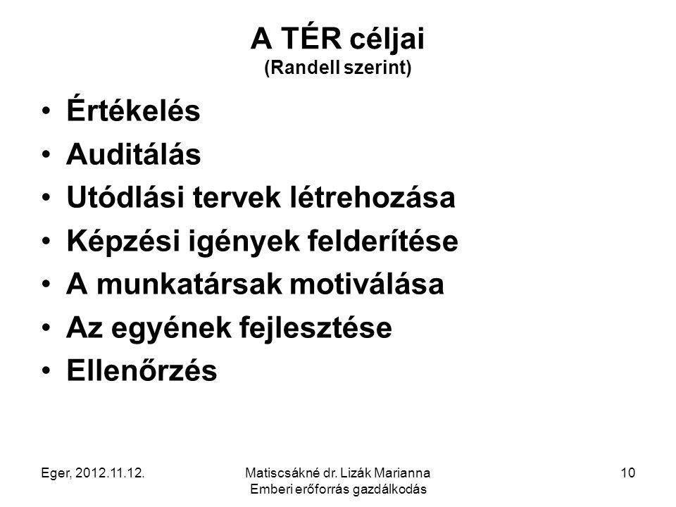 Eger, 2012.11.12.Matiscsákné dr. Lizák Marianna Emberi erőforrás gazdálkodás 10 A TÉR céljai (Randell szerint) Értékelés Auditálás Utódlási tervek lét