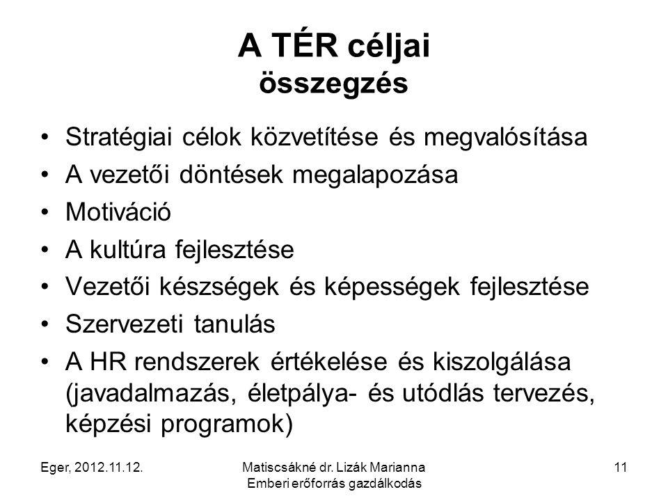 Eger, 2012.11.12.Matiscsákné dr. Lizák Marianna Emberi erőforrás gazdálkodás 11 A TÉR céljai összegzés Stratégiai célok közvetítése és megvalósítása A
