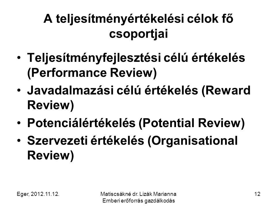 Eger, 2012.11.12.Matiscsákné dr. Lizák Marianna Emberi erőforrás gazdálkodás 12 A teljesítményértékelési célok fő csoportjai Teljesítményfejlesztési c