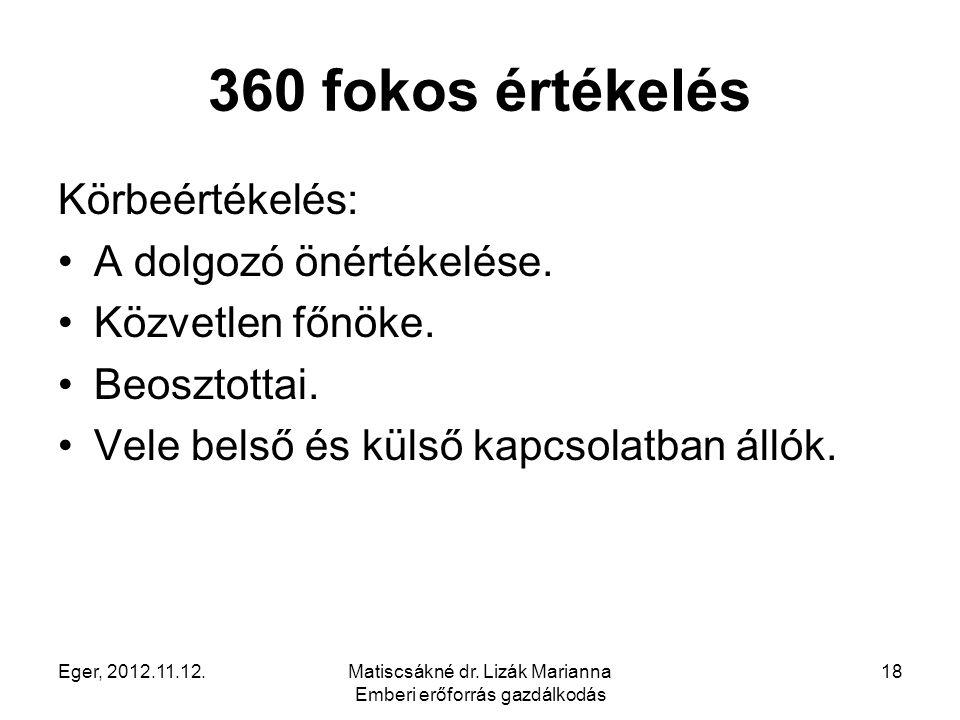 Eger, 2012.11.12.Matiscsákné dr. Lizák Marianna Emberi erőforrás gazdálkodás 18 360 fokos értékelés Körbeértékelés: A dolgozó önértékelése. Közvetlen