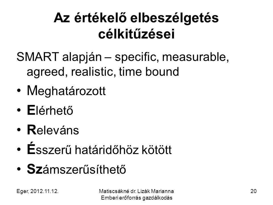 Eger, 2012.11.12.Matiscsákné dr. Lizák Marianna Emberi erőforrás gazdálkodás 20 Az értékelő elbeszélgetés célkitűzései SMART alapján – specific, measu