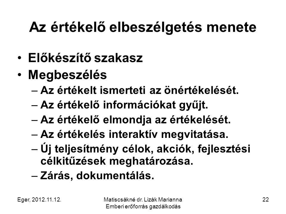 Eger, 2012.11.12.Matiscsákné dr. Lizák Marianna Emberi erőforrás gazdálkodás 22 Az értékelő elbeszélgetés menete Előkészítő szakasz Megbeszélés –Az ér