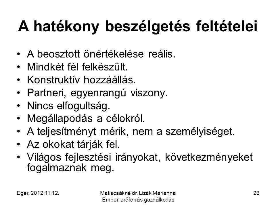 Eger, 2012.11.12.Matiscsákné dr. Lizák Marianna Emberi erőforrás gazdálkodás 23 A hatékony beszélgetés feltételei A beosztott önértékelése reális. Min