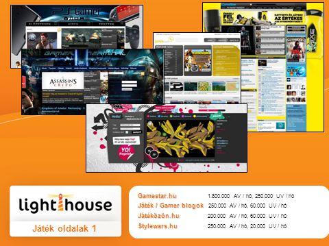 Játék oldalak 1 Gamestar.hu Gamestar.hu 1.800.000 AV / hó, 250.000 UV / hó Játék / Gamer blogok Játék / Gamer blogok 250.000 AV / hó, 60.000 UV / hó J