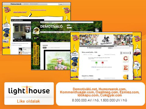 Like oldalak Demotiváló.net, Humorsarok.com, Kommenthuszár.com, Oszdmeg.com, Ezmiez.com, Időkapu.com, Cukigyár.com 8.000.000 AV / hó, 1.500.000 UV / hó