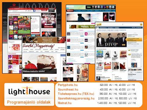 Programajánló oldalak Partyphoto.hu Partyphoto.hu 320.000 AV / hó, 40.000 UV / hó Soundhead.hu Soundhead.hu 400.000 AV / hó, 40.000 UV / hó Ticketexpress.hu (TEX.hu) Ticketexpress.hu (TEX.hu) 350.000 AV / hó, 100.000 UV / hó Szeretlekmagyarország.hu Szeretlekmagyarország.hu 2.000.000 AV / hó, 600.000 UV / hó Metnet.hu Metnet.hu 1.400.000 AV / hó, 120.000 UV / hó