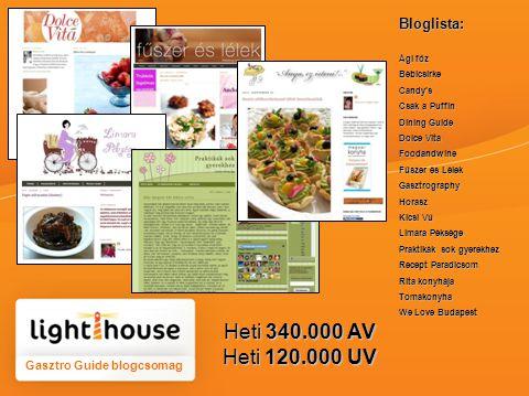 Gasztro Guide blogcsomag Bloglista: Ági főz BébicsirkeCandy's Csak a Puffin Dining Guide Dolce Vita Foodandwine Fűszer és Lélek GasztrographyHorasz Ki