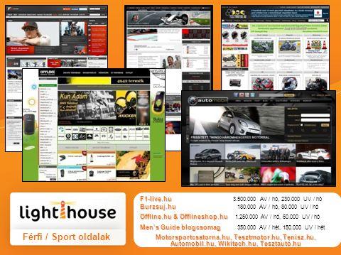 Férfi / Sport oldalak F1-live.hu F1-live.hu 3.500.000 AV / hó, 230.000 UV / hó Burzsuj.hu Burzsuj.hu 180.000 AV / hó, 80.000 UV / hó Offline.hu & Offlineshop.hu Offline.hu & Offlineshop.hu 1.250.000 AV / hó, 60.000 UV / hó Men's Guide blogcsomag Men's Guide blogcsomag 350.000 AV / hét, 150.000 UV / hét Motorsportcsatorna.hu, Tesztmotor.hu, Tenisz.hu, Automobil.hu, Wikitech.hu, Tesztautó.hu