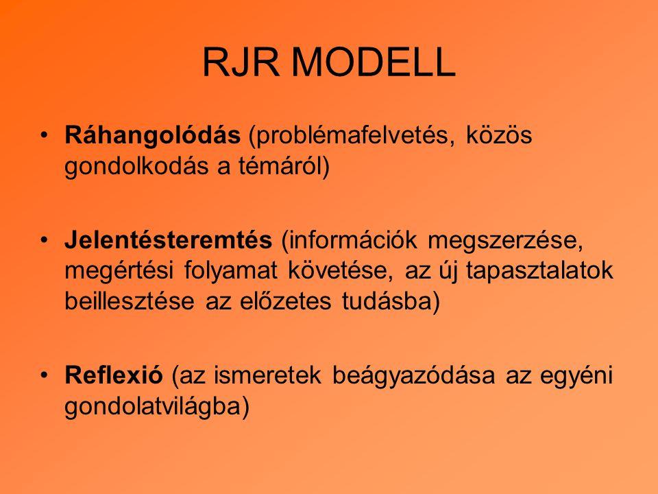 RJR MODELL Ráhangolódás (problémafelvetés, közös gondolkodás a témáról) Jelentésteremtés (információk megszerzése, megértési folyamat követése, az új
