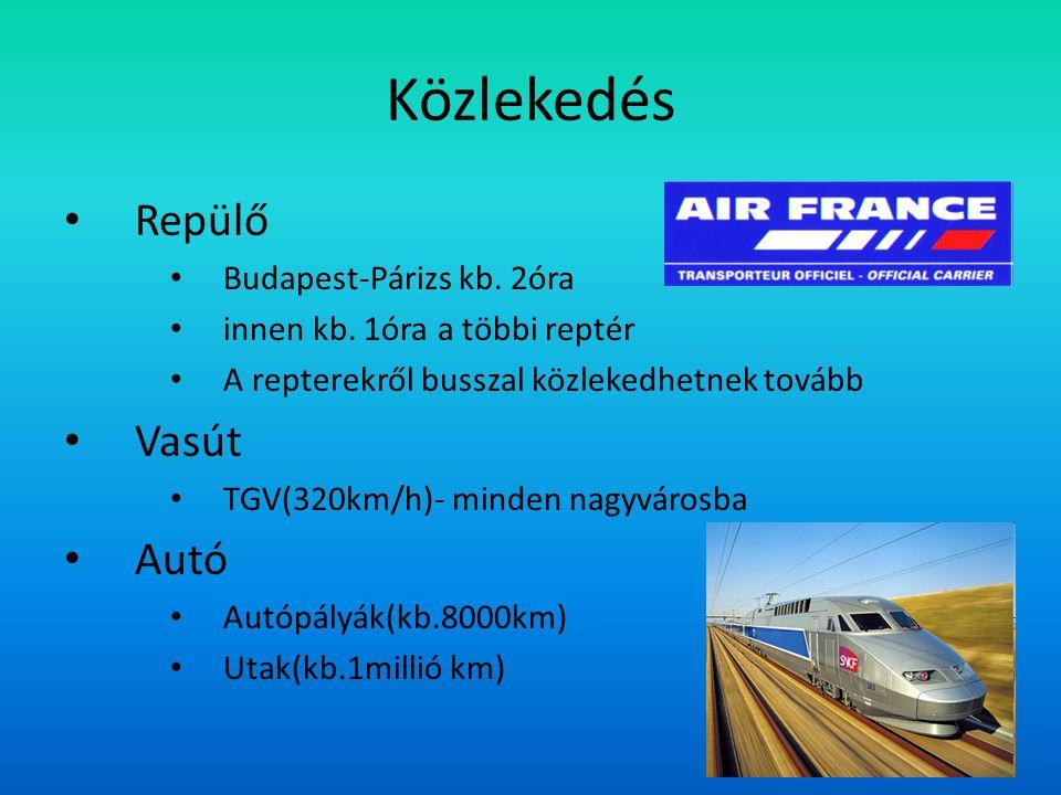 Közlekedés Repülő Budapest-Párizs kb.2óra innen kb.