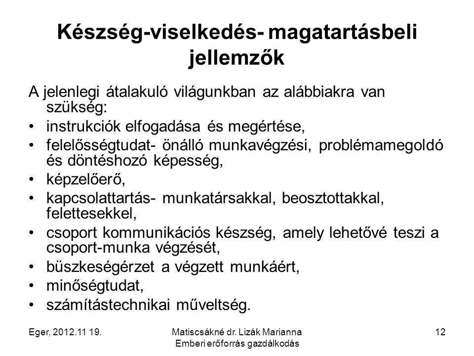 Eger, 2012.11 19.Matiscsákné dr. Lizák Marianna Emberi erőforrás gazdálkodás 12 Készség-viselkedés- magatartásbeli jellemzők A jelenlegi átalakuló vil