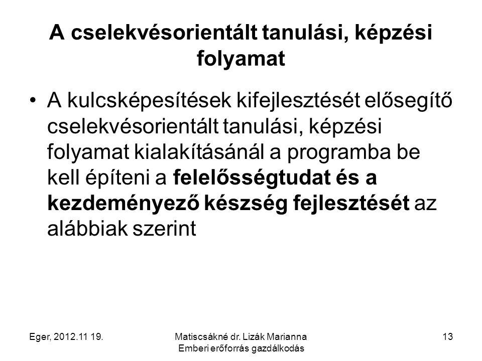 Eger, 2012.11 19.Matiscsákné dr. Lizák Marianna Emberi erőforrás gazdálkodás 13 A cselekvésorientált tanulási, képzési folyamat A kulcsképesítések kif
