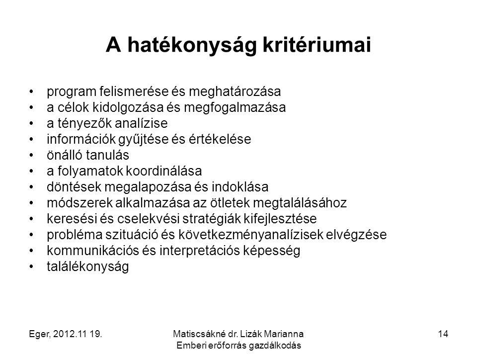 Eger, 2012.11 19.Matiscsákné dr. Lizák Marianna Emberi erőforrás gazdálkodás 14 A hatékonyság kritériumai program felismerése és meghatározása a célok
