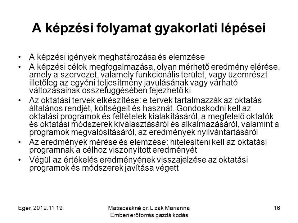 Eger, 2012.11 19.Matiscsákné dr. Lizák Marianna Emberi erőforrás gazdálkodás 16 A képzési folyamat gyakorlati lépései A képzési igények meghatározása