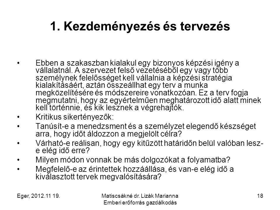 Eger, 2012.11 19.Matiscsákné dr. Lizák Marianna Emberi erőforrás gazdálkodás 18 1. Kezdeményezés és tervezés Ebben a szakaszban kialakul egy bizonyos