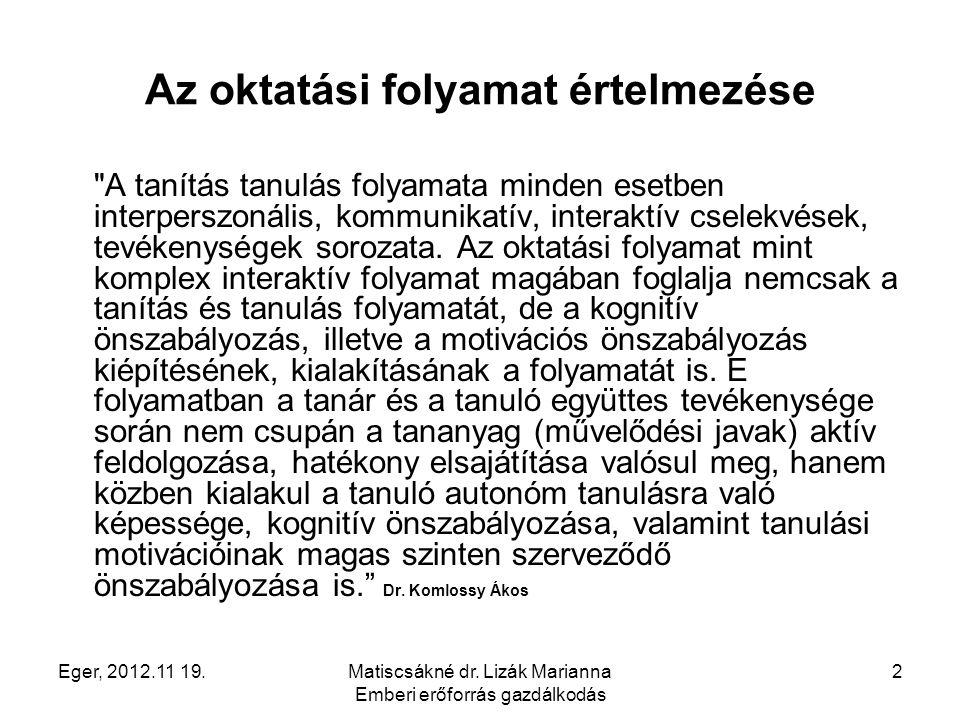 Eger, 2012.11 19.Matiscsákné dr. Lizák Marianna Emberi erőforrás gazdálkodás 2 Az oktatási folyamat értelmezése