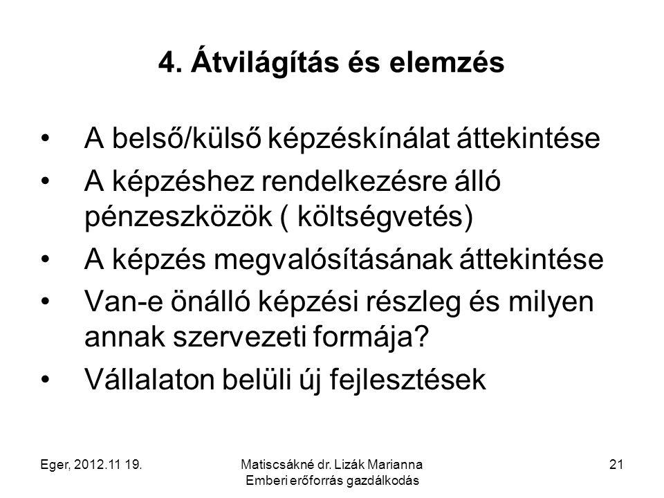 Eger, 2012.11 19.Matiscsákné dr. Lizák Marianna Emberi erőforrás gazdálkodás 21 4. Átvilágítás és elemzés A belső/külső képzéskínálat áttekintése A ké