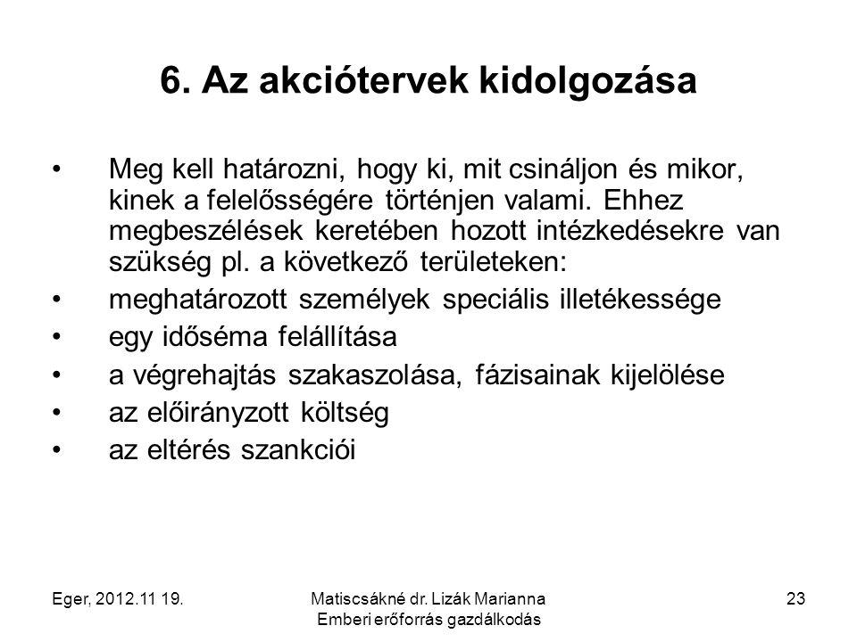 Eger, 2012.11 19.Matiscsákné dr. Lizák Marianna Emberi erőforrás gazdálkodás 23 6. Az akciótervek kidolgozása Meg kell határozni, hogy ki, mit csinálj