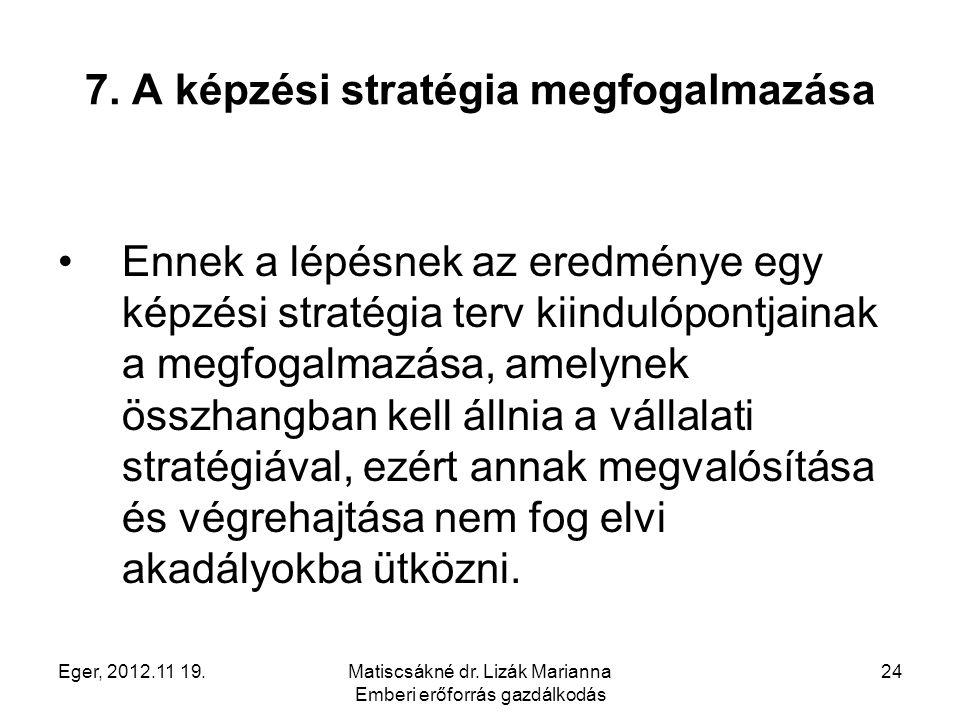 Eger, 2012.11 19.Matiscsákné dr. Lizák Marianna Emberi erőforrás gazdálkodás 24 7. A képzési stratégia megfogalmazása Ennek a lépésnek az eredménye eg