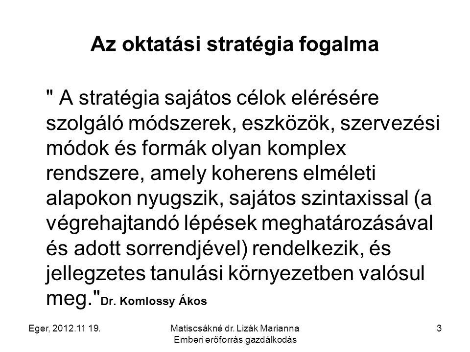 Eger, 2012.11 19.Matiscsákné dr. Lizák Marianna Emberi erőforrás gazdálkodás 3 Az oktatási stratégia fogalma