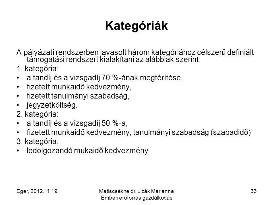Eger, 2012.11 19.Matiscsákné dr. Lizák Marianna Emberi erőforrás gazdálkodás 33 Kategóriák A pályázati rendszerben javasolt három kategóriához célszer