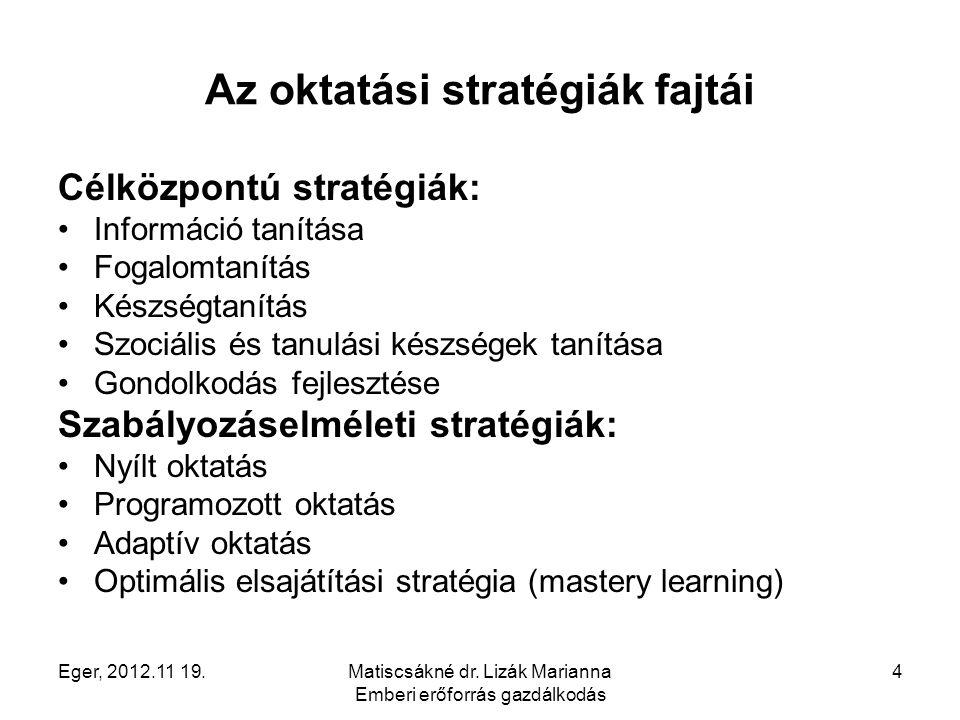 Eger, 2012.11 19.Matiscsákné dr. Lizák Marianna Emberi erőforrás gazdálkodás 4 Az oktatási stratégiák fajtái Célközpontú stratégiák: Információ tanítá