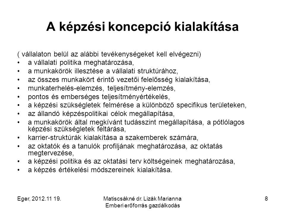 Eger, 2012.11 19.Matiscsákné dr. Lizák Marianna Emberi erőforrás gazdálkodás 8 A képzési koncepció kialakítása ( vállalaton belül az alábbi tevékenysé