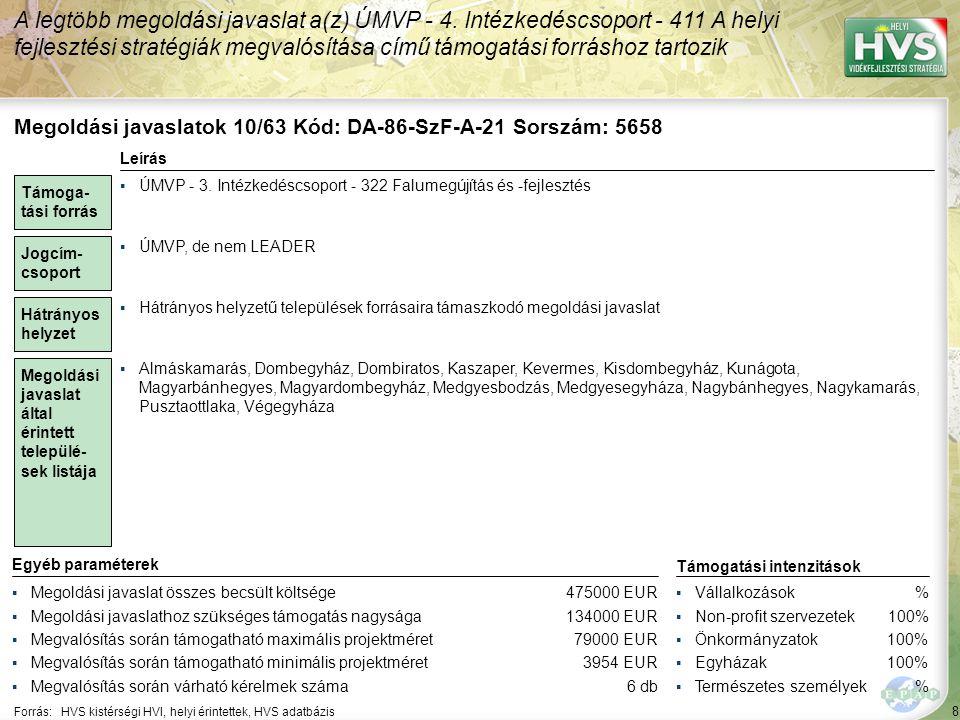 8 Forrás:HVS kistérségi HVI, helyi érintettek, HVS adatbázis A legtöbb megoldási javaslat a(z) ÚMVP - 4. Intézkedéscsoport - 411 A helyi fejlesztési s