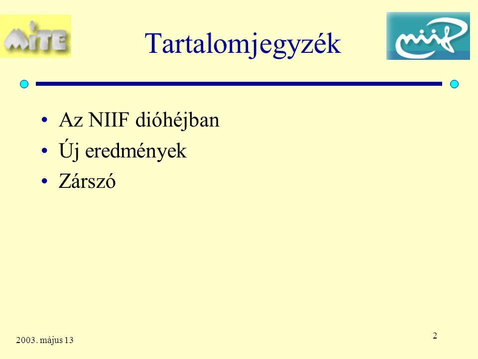 3 2003.május 13 Az NIIF dióhéjban Kik a felhasználók.