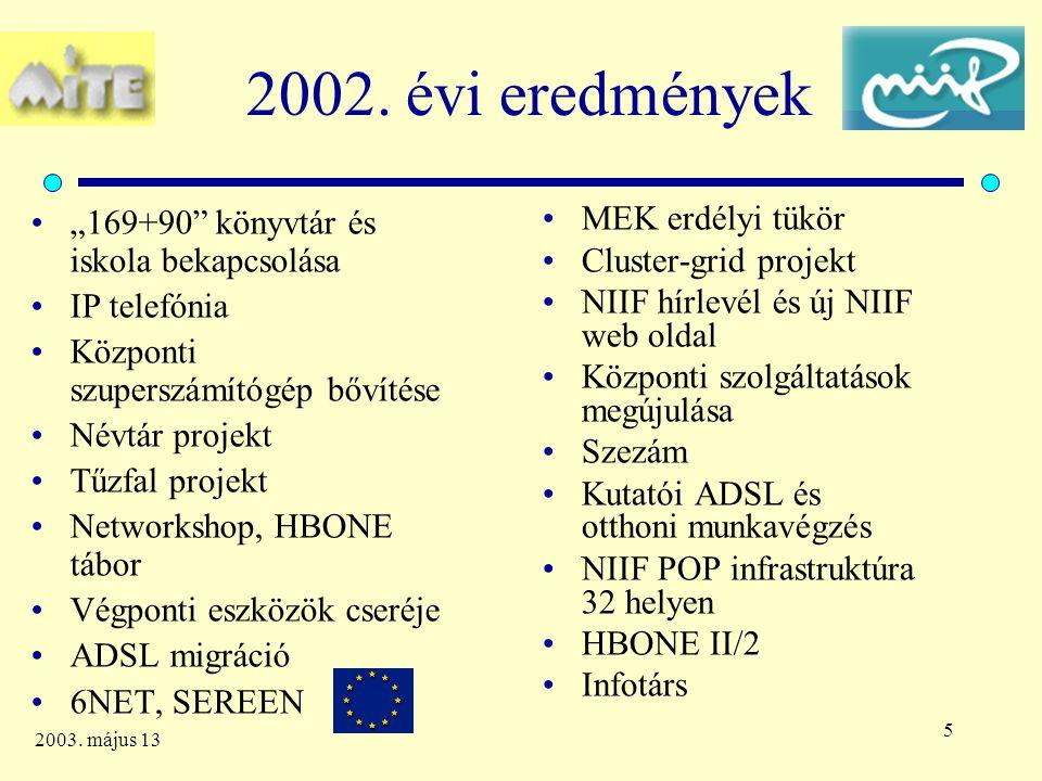 6 2003.