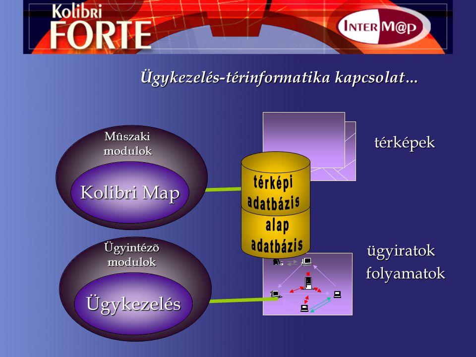Ügykezelés-térinformatika kapcsolat… Kolibri Map Mûszakimodulok térképek Ügykezelés Ügyintézõmodulok ügyiratok folyamatok