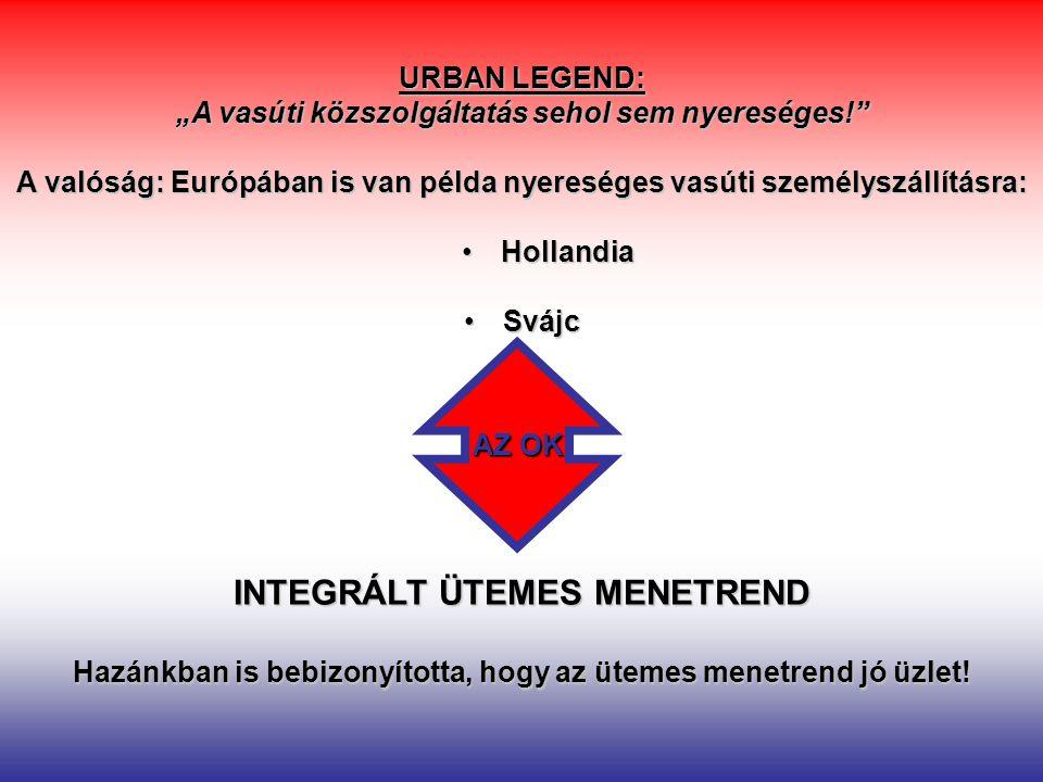 """URBAN LEGEND: """"A vasúti közszolgáltatás sehol sem nyereséges!"""" A valóság: Európában is van példa nyereséges vasúti személyszállításra: HollandiaHollan"""