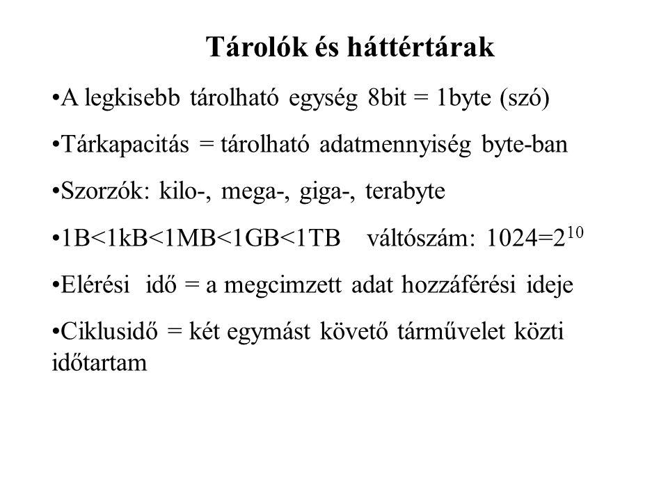 Tárolók és háttértárak A legkisebb tárolható egység 8bit = 1byte (szó) Tárkapacitás = tárolható adatmennyiség byte-ban Szorzók: kilo-, mega-, giga-, terabyte 1B<1kB<1MB<1GB<1TB váltószám: 1024=2 10 Elérési idő = a megcimzett adat hozzáférési ideje Ciklusidő = két egymást követő tárművelet közti időtartam