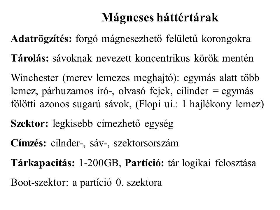 Mágneses háttértárak Adatrögzítés: forgó mágnesezhető felületű korongokra Tárolás: sávoknak nevezett koncentrikus körök mentén Winchester (merev lemezes meghajtó): egymás alatt több lemez, párhuzamos író-, olvasó fejek, cilinder = egymás fölötti azonos sugarú sávok, (Flopi ui.: 1 hajlékony lemez) Szektor: legkisebb címezhető egység Címzés: cilnder-, sáv-, szektorsorszám Tárkapacitás: 1-200GB, Partíció: tár logikai felosztása Boot-szektor: a partíció 0.