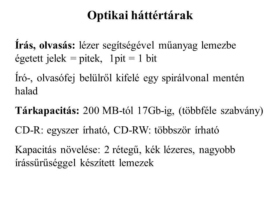 Optikai háttértárak Írás, olvasás: lézer segítségével műanyag lemezbe égetett jelek = pitek, 1pit = 1 bit Író-, olvasófej belülről kifelé egy spirálvonal mentén halad Tárkapacitás: 200 MB-tól 17Gb-ig, (többféle szabvány) CD-R: egyszer írható, CD-RW: többször írható Kapacitás növelése: 2 rétegű, kék lézeres, nagyobb írássűrűséggel készített lemezek