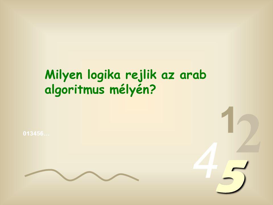 """013456… 1 2 4 5 Feltetted már magadnak valaha azt a kérdést, hogy az 1 miért """"egy , a 2 miért """"kettő , a 3 miért """"három …"""