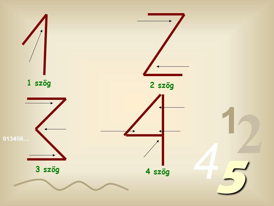 013456… 1 2 4 5 Nézd meg ezeket az algoritmusokat primitív formájukban leírva és vizsgáld meg őket.