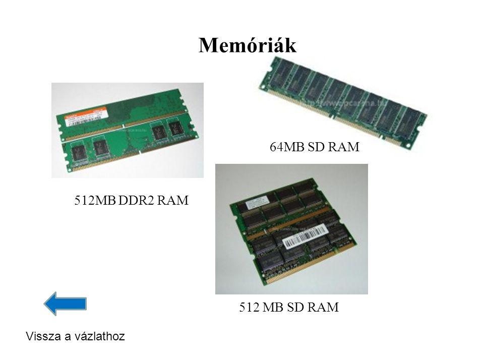 Memóriák 512MB DDR2 RAM 64MB SD RAM 512 MB SD RAM Vissza a vázlathoz