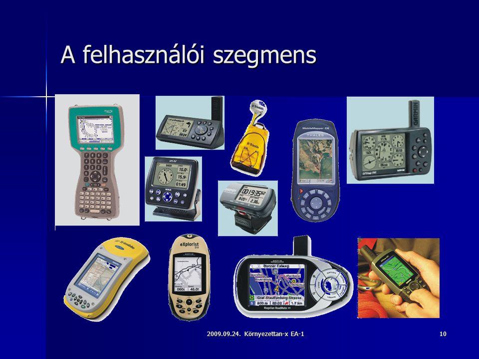 2009.09.24. Környezettan-x EA-110 A felhasználói szegmens