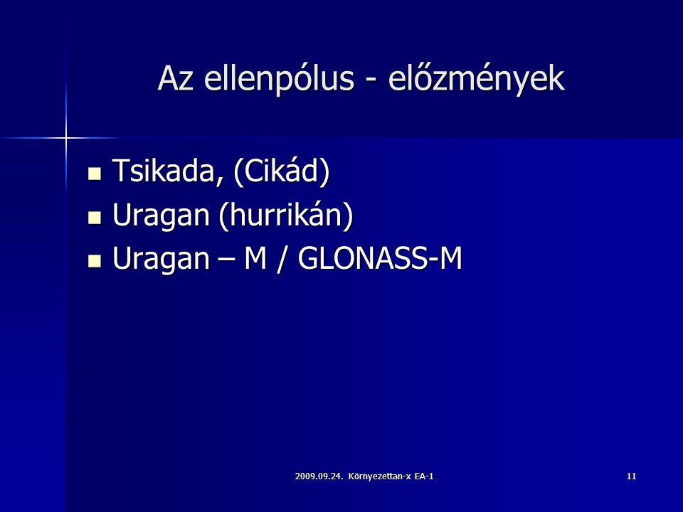 2009.09.24. Környezettan-x EA-111 Az ellenpólus - előzmények Tsikada, (Cikád) Tsikada, (Cikád) Uragan (hurrikán) Uragan (hurrikán) Uragan – M / GLONAS