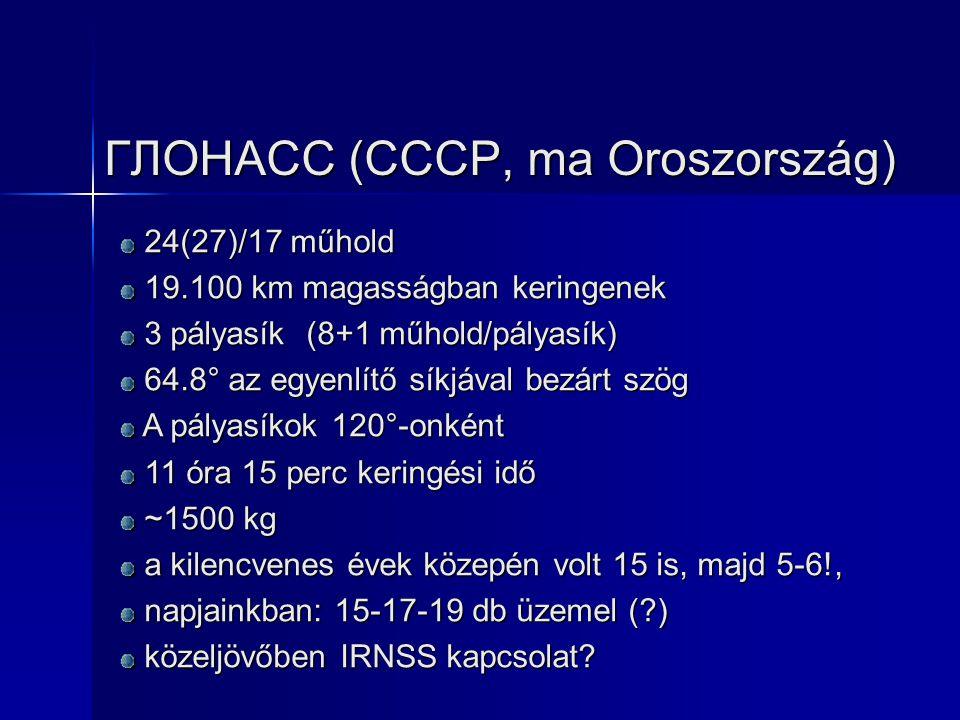 ГЛОНАСС (CCCP, ma Oroszország) 24(27)/17 műhold 24(27)/17 műhold 19.100 km magasságban keringenek 19.100 km magasságban keringenek 3 pályasík (8+1 műh