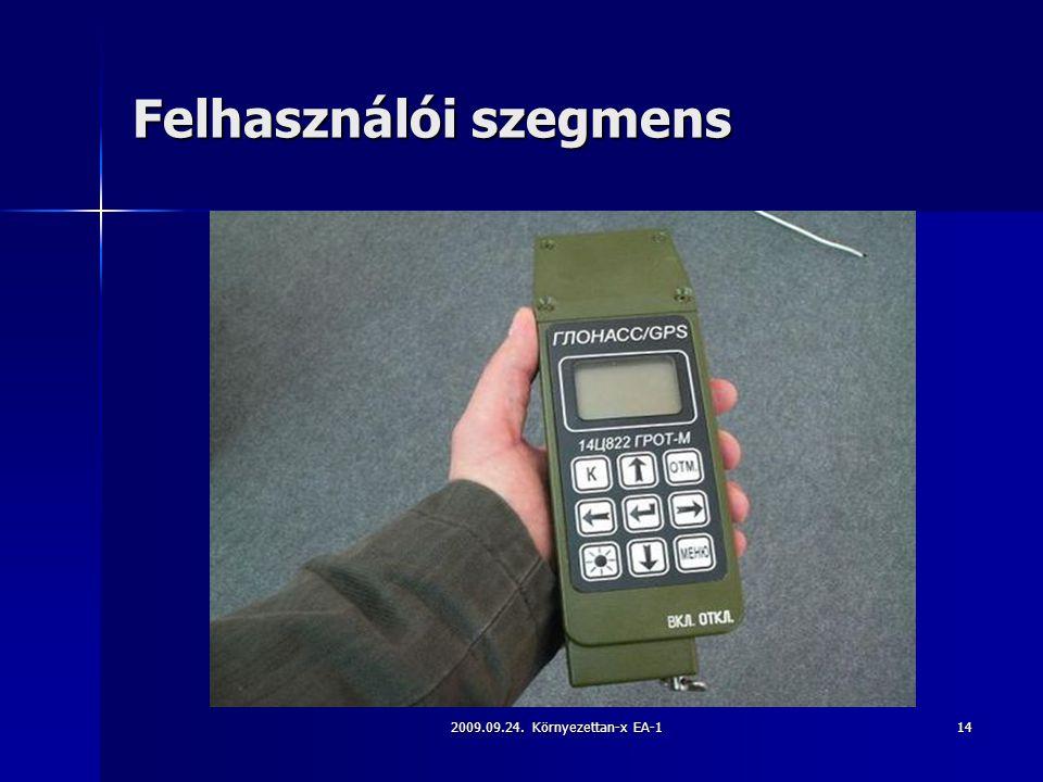 2009.09.24. Környezettan-x EA-114 Felhasználói szegmens