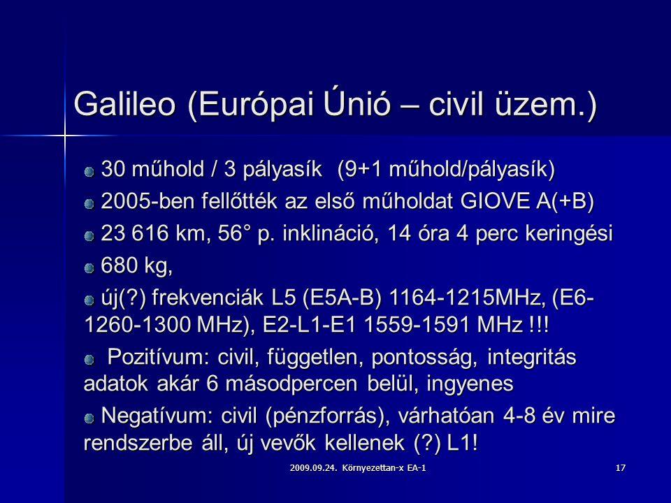2009.09.24. Környezettan-x EA-117 Galileo (Európai Únió – civil üzem.) 30 műhold / 3 pályasík (9+1 műhold/pályasík) 30 műhold / 3 pályasík (9+1 műhold