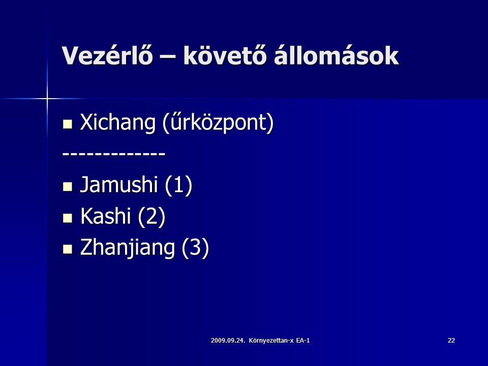 2009.09.24. Környezettan-x EA-122 Vezérlő – követő állomások Xichang (űrközpont) Xichang (űrközpont)------------- Jamushi (1) Jamushi (1) Kashi (2) Ka