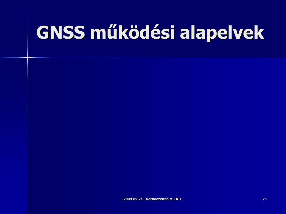 2009.09.24. Környezettan-x EA-125 GNSS működési alapelvek
