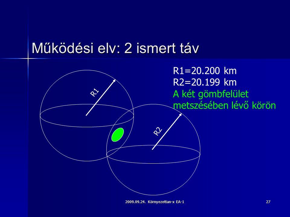 2009.09.24. Környezettan-x EA-127 Működési elv: 2 ismert táv R1=20.200 km R2=20.199 km A két gömbfelület metszésében lévő körön R1 R2